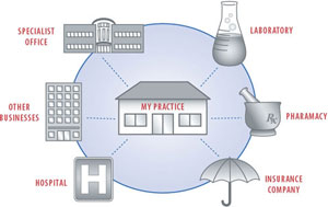 Diagram of many locations syncing documents.